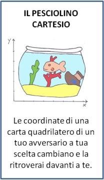 09. Cartesio (Coach M.Salerno)