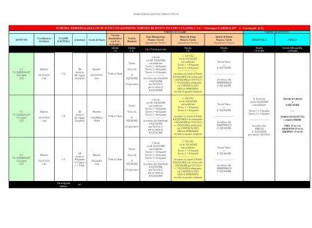 Schemi Tornei di Classe e Istituto Scuola Primaria