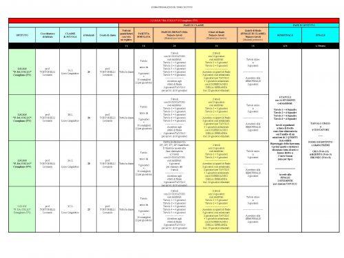 Schemi Tornei di Classe e Istituto Scuola Secondaria